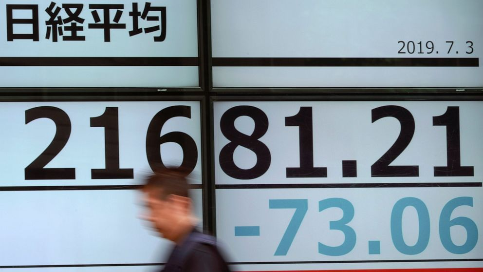 Asian shares mostly lower after fresh S&P 500 record high