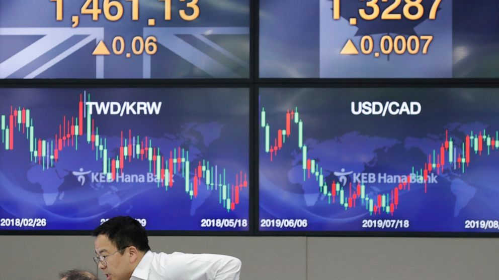 Asian markets mixed after Wall Street slide