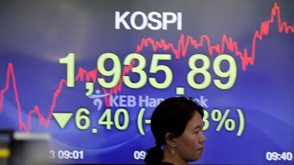 Asian stocks follow Wall Street lower on trade war jitters