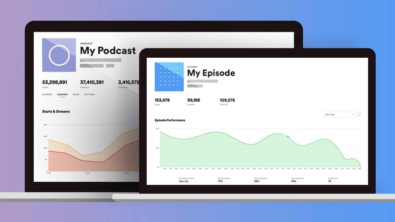 Spotify for Podcasters provides data on demographics, listening habits