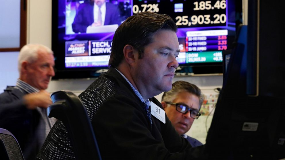 Stocks move higher as investors push through trade anxiety
