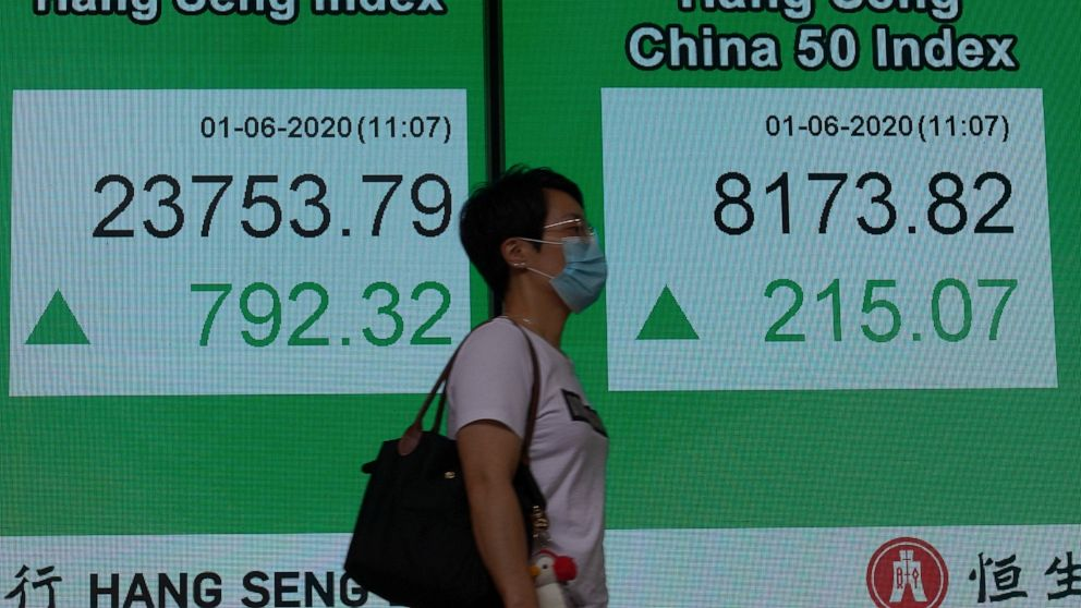 Asian shares mostly higher following Wall Street gains