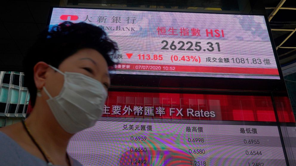 Asia markets slip as virus outbreaks mute hopes for rebound