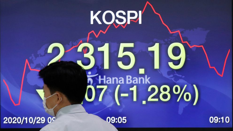 Asian shares fall back after Wall Street rebound