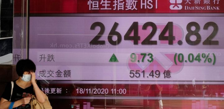 Asian stocks higher after Wall Street falls on virus worries