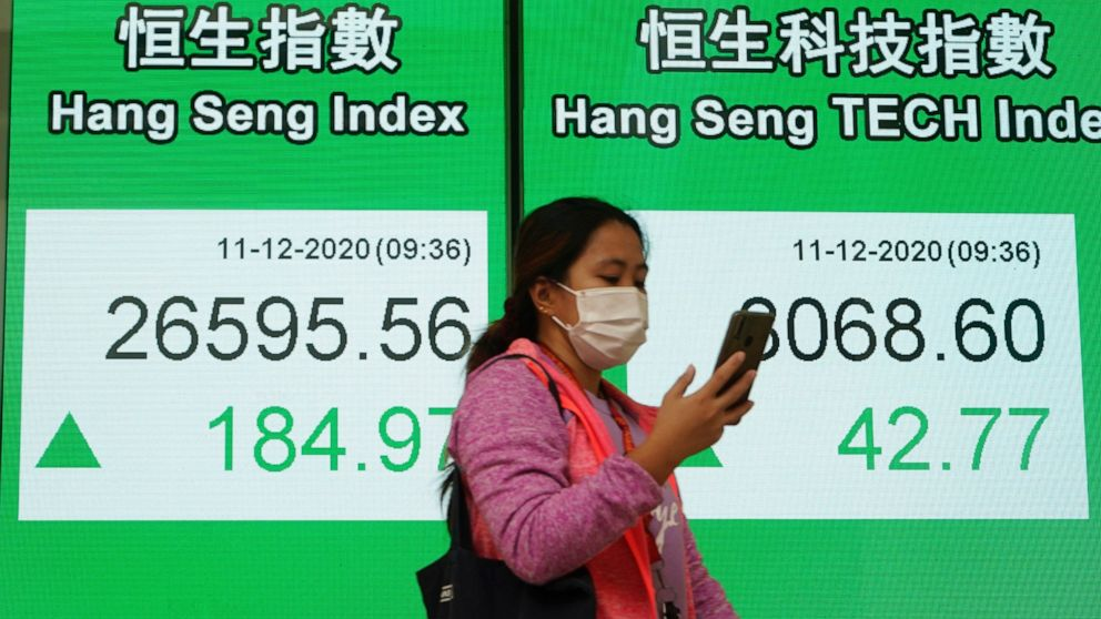 Asian stocks mixed after Wall St falls on virus pressure