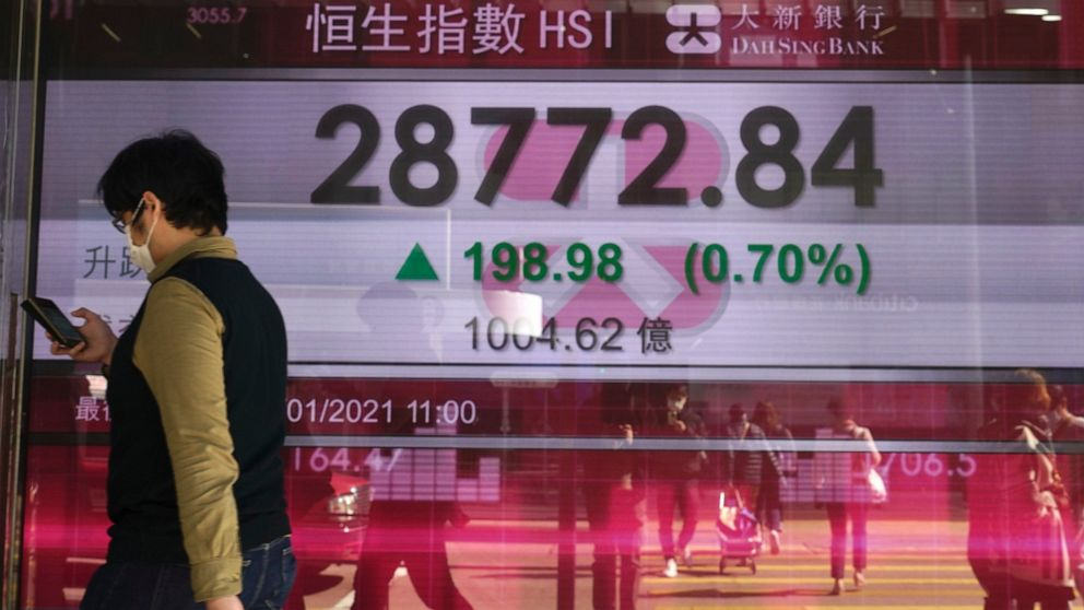 World shares retreat despite strong growth data from China