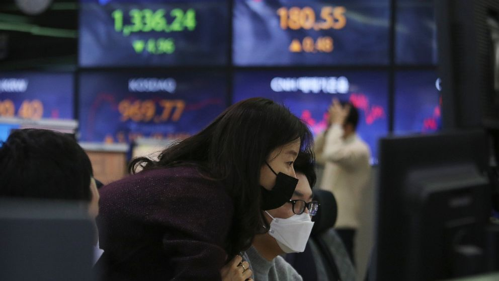 Asian shares rise amid hopes for global economic rebound