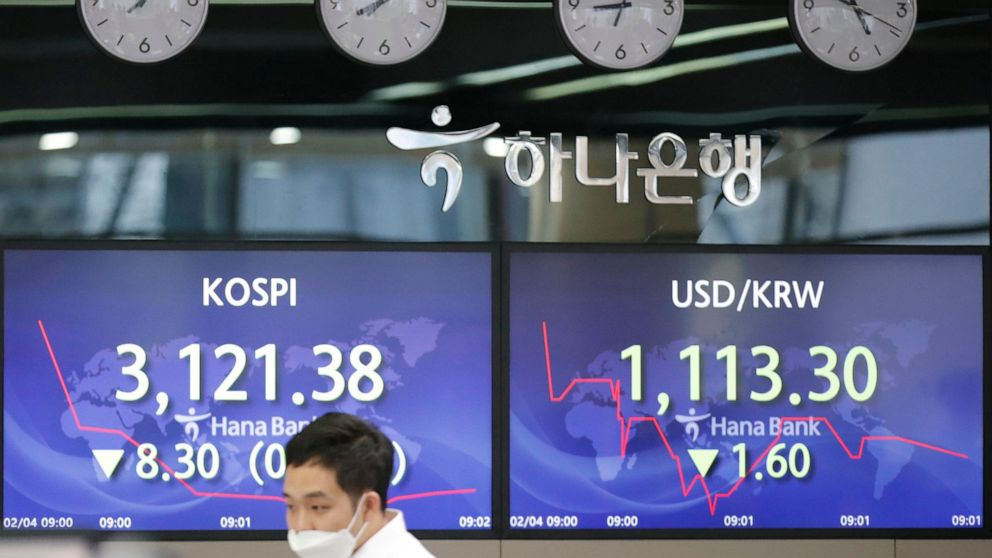 Global shares mixed on caution after modest US gains