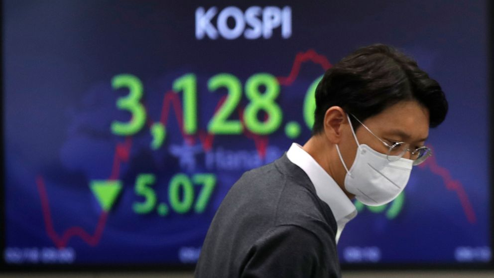 World shares mostly lower after mixed day on Wall Street