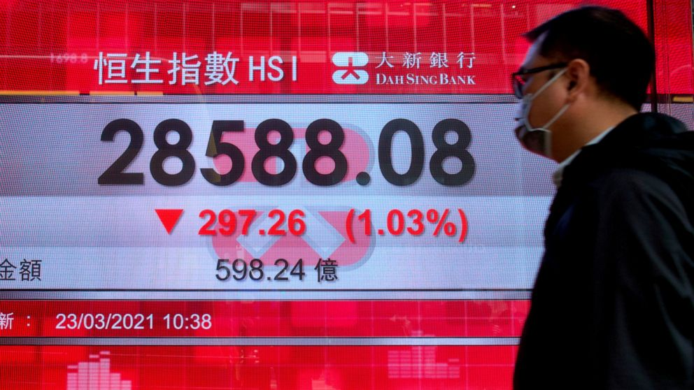 Asian stocks fall after Wall St rises on tech gains