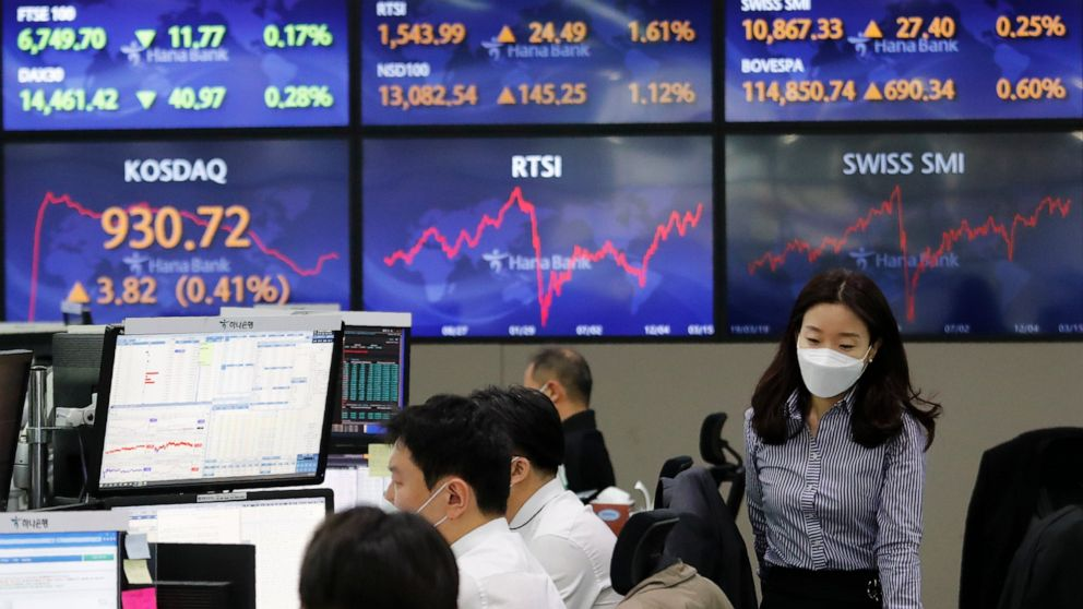 Global shares rise after US stocks gain for 5th day