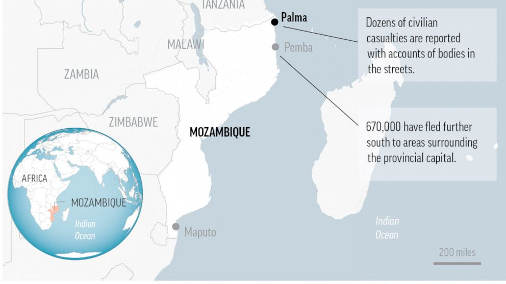 Rebels besiege town in northern Mozambique for fifth day