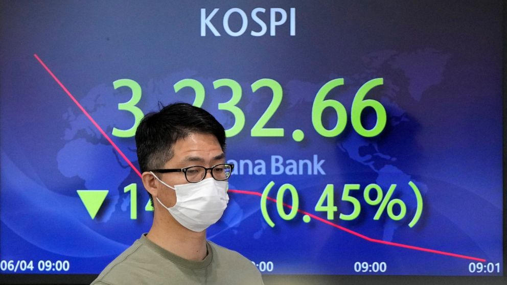 Global shares lower ahead of US monthly jobs report