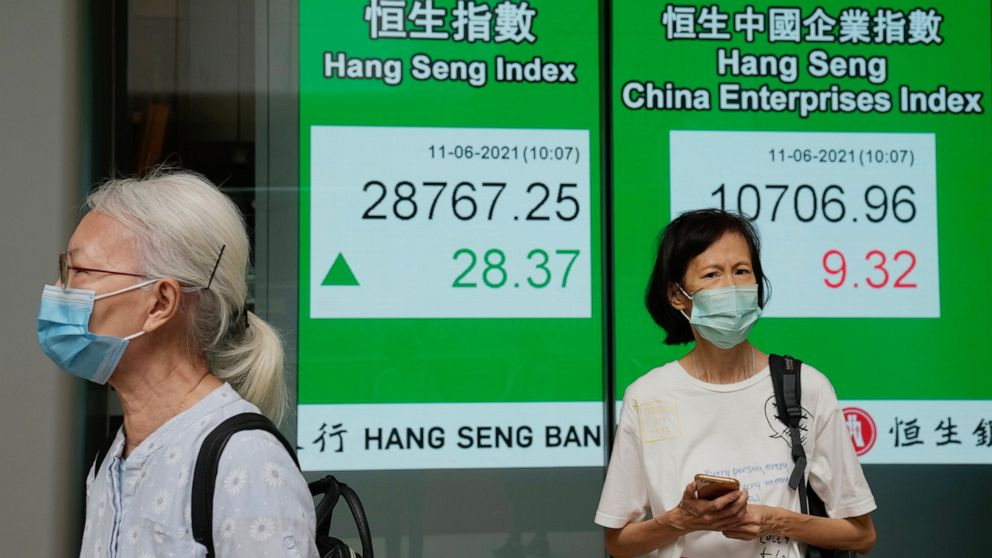 World shares mostly higher after US inflation up 5% in May