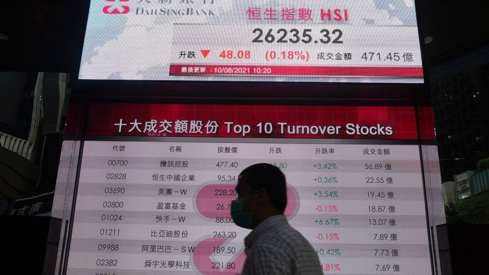 Stocks wobble; tech companies slip, offsetting other gains