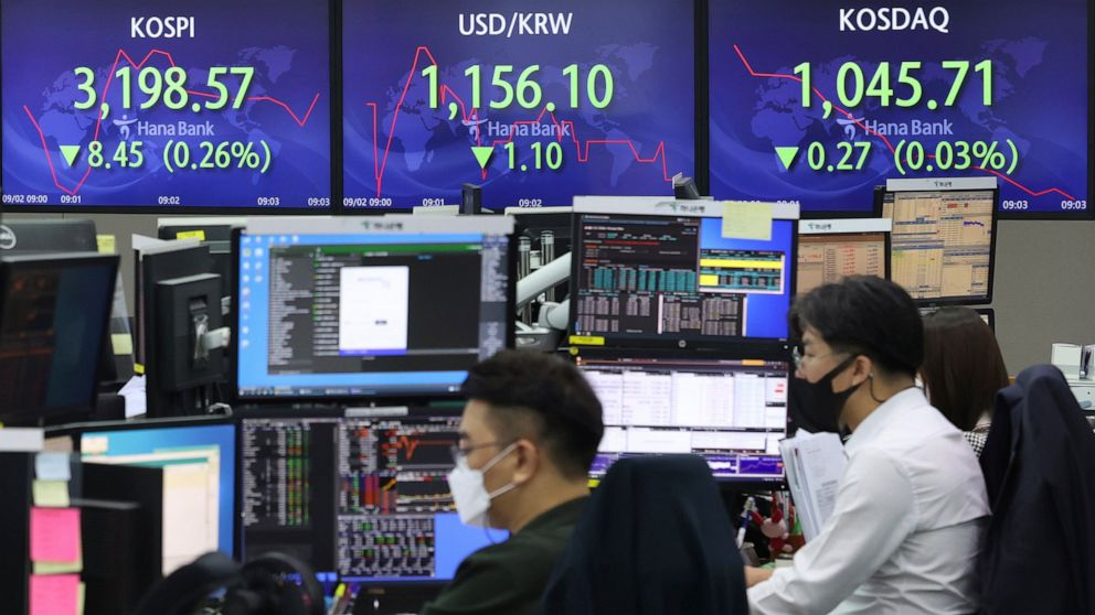Asian markets mixed ahead of US report on August employment